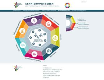 website kennisbouwstenen